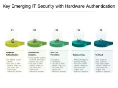 Key Emerging IT Security With Hardware Authentication Ppt PowerPoint Presentation Gallery File Formats PDF