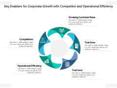 Key Enablers For Corporate Growth With Competitor And Operational Efficiency Ppt PowerPoint Presentation Slides Elements PDF