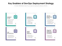 Key Enablers Of Devops Deployment Strategy Ppt PowerPoint Presentation File Format PDF