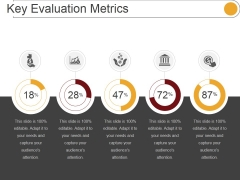 Key Evaluation Metrics Ppt PowerPoint Presentation Influencers