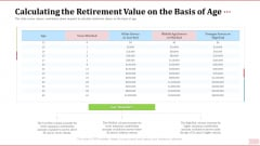 Key Factor In Retirement Planning Calculating The Retirement Value On The Basis Of Age Formats PDF