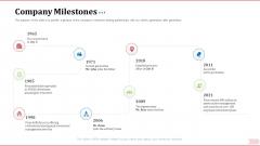 Key Factor In Retirement Planning Company Milestones Themes PDF