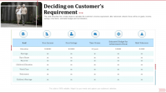 Key Factor In Retirement Planning Deciding On Customers Requirement Themes PDF