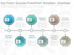 Key Factor Success Powerpoint Templates Download