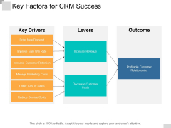 Key Factors For Crm Success Ppt PowerPoint Presentation Icon Ideas