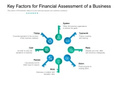 Key Factors For Financial Assessment Of A Business Ppt PowerPoint Presentation Deck