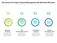 Key Factors For Project Capacity Management With Workload Allocation Ppt PowerPoint Presentation Outline Gridlines PDF