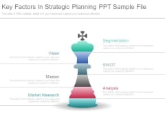 Key Factors In Strategic Planning Ppt Sample File