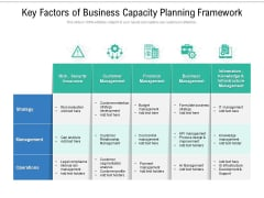 Key Factors Of Business Capacity Planning Framework Ppt PowerPoint Presentation Gallery Show PDF