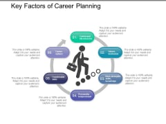 Key Factors Of Career Planning Ppt PowerPoint Presentation Professional Demonstration
