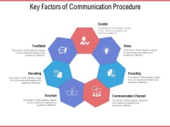 Key Factors Of Communication Procedure Ppt PowerPoint Presentation Diagram Lists PDF