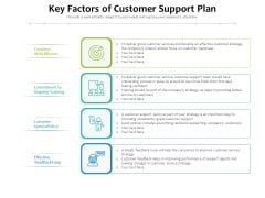Key Factors Of Customer Support Plan Ppt PowerPoint Presentation Professional Aids PDF