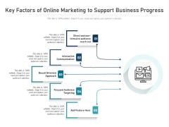Key Factors Of Online Marketing To Support Business Progress Ppt PowerPoint Presentation Icon Guidelines PDF