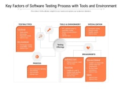 Key Factors Of Software Testing Process With Tools And Environment Ppt PowerPoint Presentation Layouts Graphics Pictures PDF