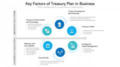 Key Factors Of Treasury Plan In Business Ppt Ideas Deck PDF