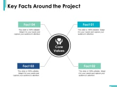 Key Facts Around The Project Ppt PowerPoint Presentation Inspiration Icon