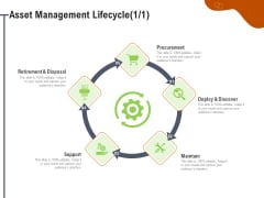 Key Features For Effective Business Management Asset Management Lifecycle Support Ppt Portfolio Maker PDF