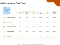Key Features For Effective Business Management Infrastructure Cost Table Ppt Pictures Design Templates PDF