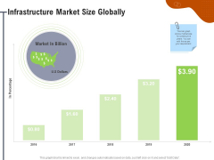 Key Features For Effective Business Management Infrastructure Market Size Globally Ppt Icon Maker PDF