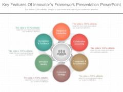 Key Features Of Innovators Framework Presentation Powerpoint