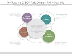 Key Features Of Scm Tools Diagram Ppt Presentation