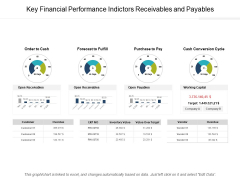 Key Financial Performance Indictors Receivables And Payables Ppt PowerPoint Presentation Layouts Graphics Example
