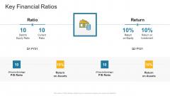 Key Financial Ratios Company Profile Ppt Layouts Templates PDF
