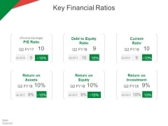Key Financial Ratios Ppt PowerPoint Presentation File Graphics Tutorials