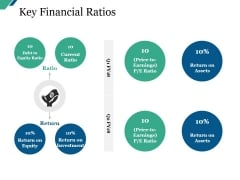 Key Financial Ratios Ppt PowerPoint Presentation Infographic Template Master Slide