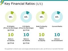 Key Financial Ratios Ppt PowerPoint Presentation Model Elements