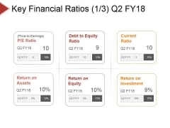 Key Financial Ratios Template 1 Ppt PowerPoint Presentation Layouts Guidelines