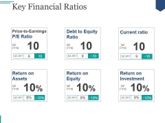 Key Financial Ratios Template 2 Ppt PowerPoint Presentation Inspiration