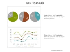 Key Financials Ppt PowerPoint Presentation Ideas