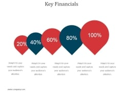 Key Financials Ppt PowerPoint Presentation Information