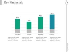 Key Financials Ppt PowerPoint Presentation Inspiration