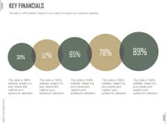 Key Financials Ppt PowerPoint Presentation Layout