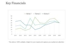 Key Financials Ppt PowerPoint Presentation Model File Formats
