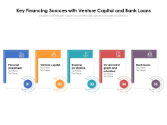 Key Financing Sources With Venture Capital And Bank Loans Ppt PowerPoint Presentation Gallery File Formats PDF