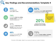 Key Findings And Recommendations Generated Ppt PowerPoint Presentation Icon Gallery
