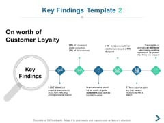 Key Findings Customer Loyalty Ppt PowerPoint Presentation Styles Slide Portrait