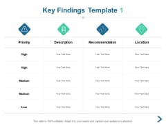Key Findings Location Ppt PowerPoint Presentation Gallery Inspiration