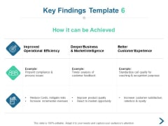 Key Findings Market Intelligence Ppt PowerPoint Presentation Professional Example Introduction