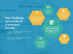Key Findings On Worth Of Customer Loyalty Ppt PowerPoint Presentation Inspiration Skills