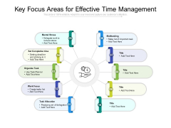 Key Focus Areas For Effective Time Management Ppt PowerPoint Presentation Model Background PDF