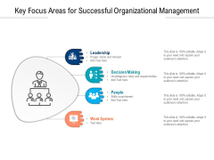 Key Focus Areas For Successful Organizational Management Ppt PowerPoint Presentation Styles Visuals PDF