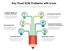 Key Food SCM Problems With Icons Ppt PowerPoint Presentation Gallery Layout Ideas PDF