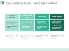Key Functional Areas Powerpoint Graphics