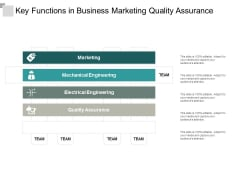 key functions in business marketing quality assurance ppt powerpoint presentation styles visual aids