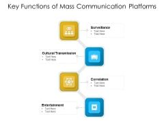 Key Functions Of Mass Communication Platforms Ppt PowerPoint Presentation File Outline PDF