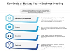 Key Goals Of Hosting Yearly Business Meeting Ppt PowerPoint Presentation Gallery Examples PDF